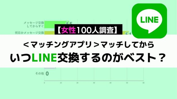 LINE交換 サムネイル画像