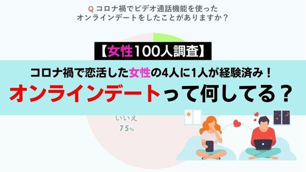 【女性100人調査】コロナ禍の恋活女性の4人に1人が経験済み!オンラインデートって何するの?